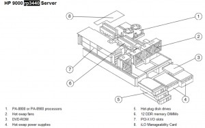 hp 9000 Server rp3440 at Genisys genisyscorp