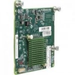 HP 644161-B21 FDR/EN InfiniBand 10/40Gb Dual Port 544M Adapter at Genisys
