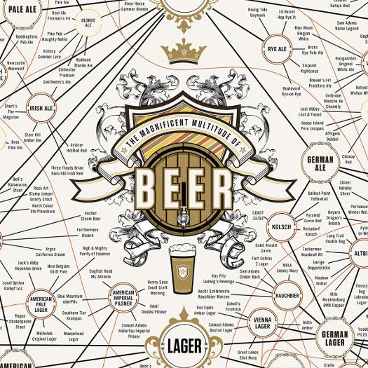 beers525